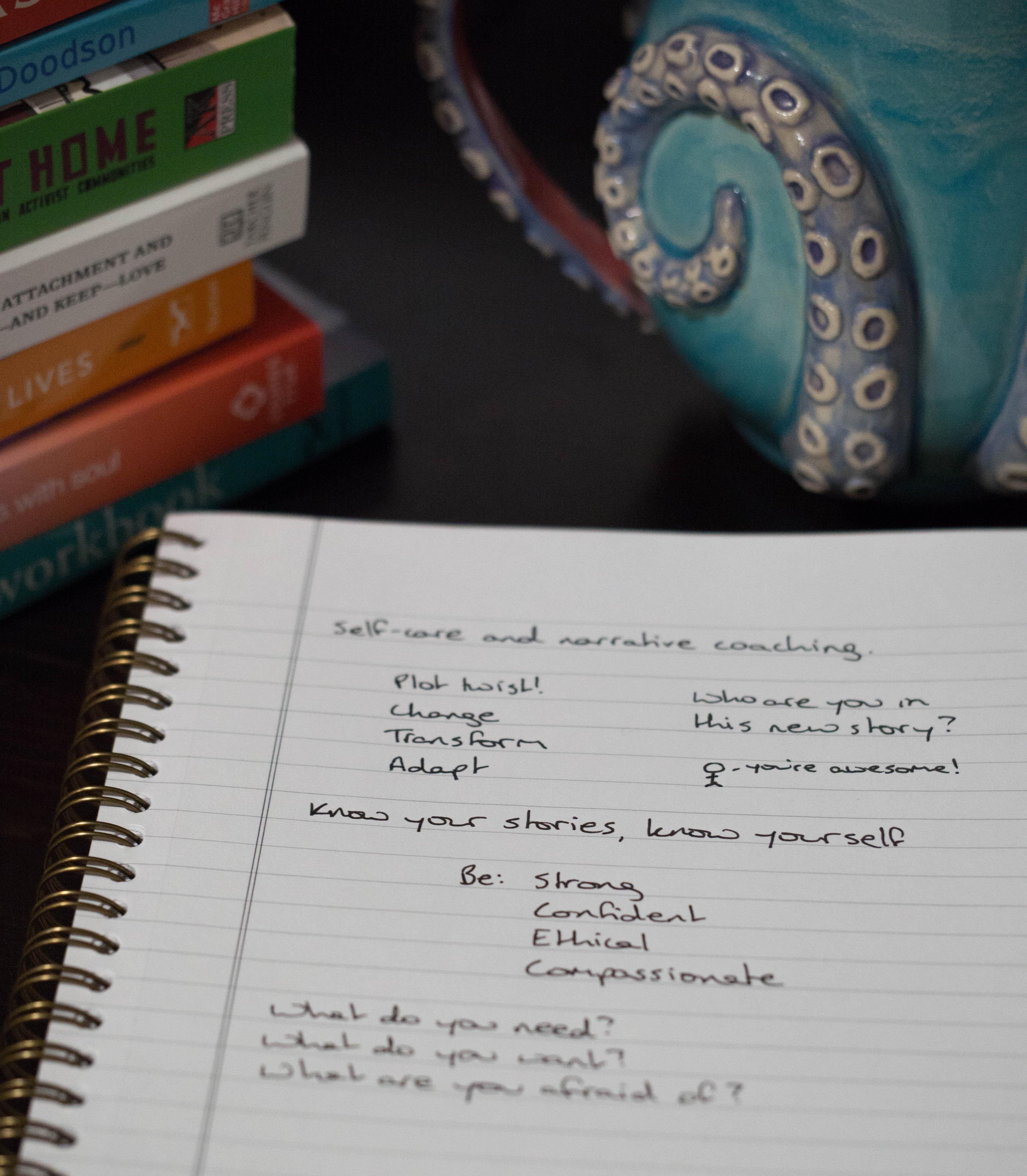 Mug, books, and journal