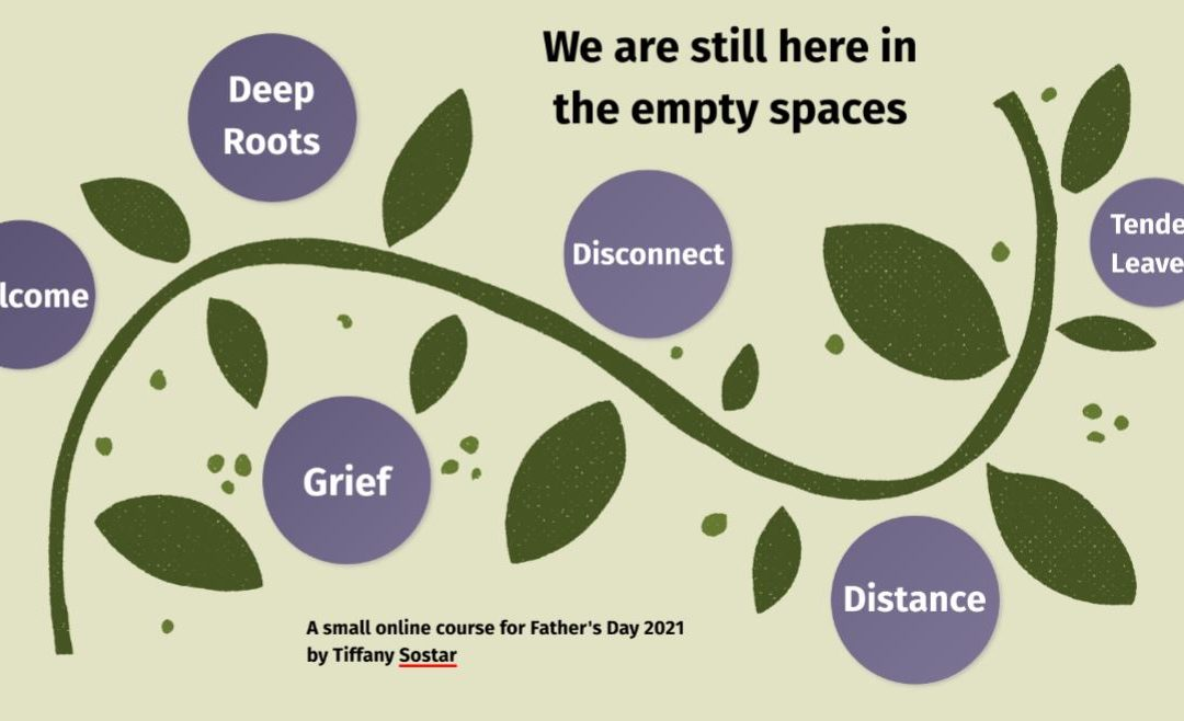 Still here in the empty spaces
